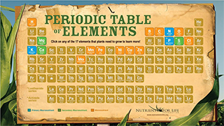 InteractivePeriodicTable-Poster-Feature